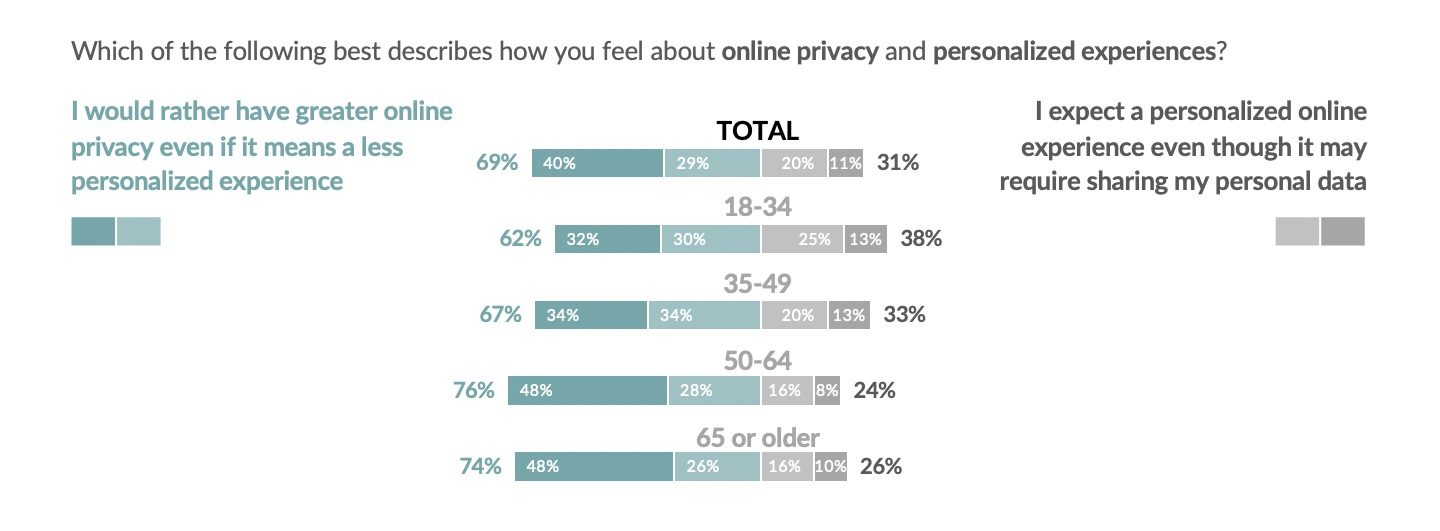 data_privacy_survey_results_1