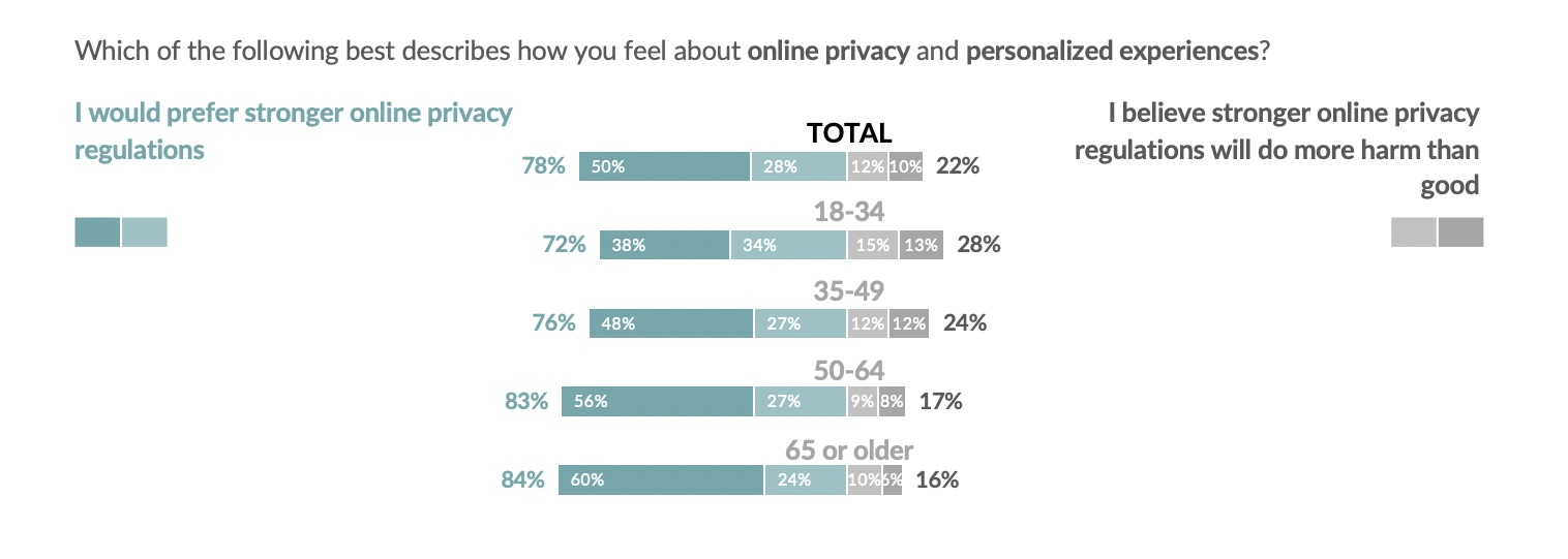 data_privacy_survey_results_2